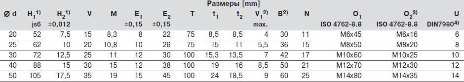 Размер опорная рейка для вала R1054 1