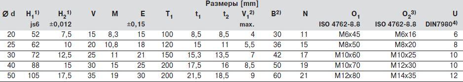 Размер опорная рейка для вала R1054 2