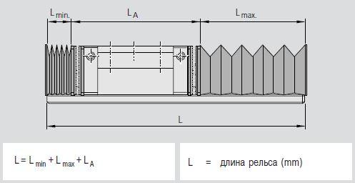 Формула расчета длины рельса
