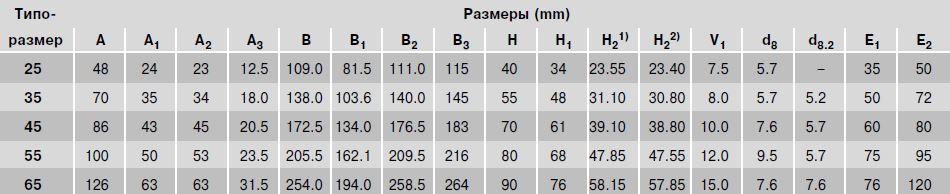 Размеры каретки R1824
