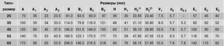 Размеры каретки R1851