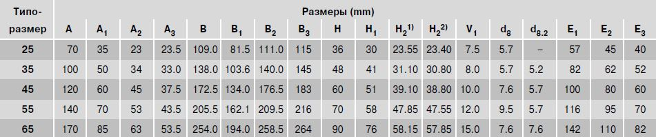 Размеры каретки R1853