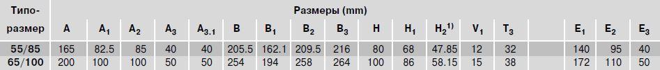 Размеры каретки R1872