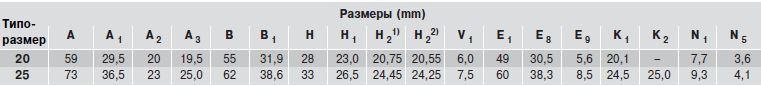 Размеры каретки R1663