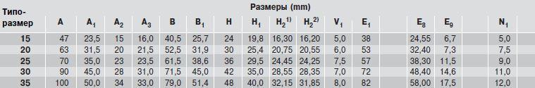 Размеры каретки R1661