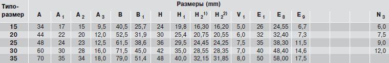 Размеры каретки R1662
