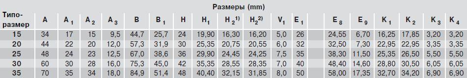 Размеры каретки R1666