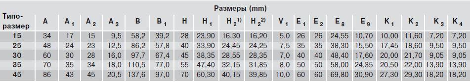 Размеры каретки R1621