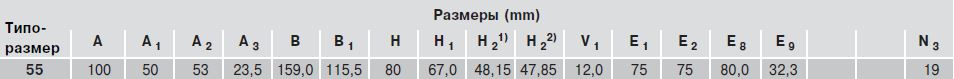 Размеры каретки R1621, типоразмер 55