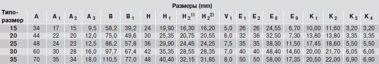 Размеры каретки R1632