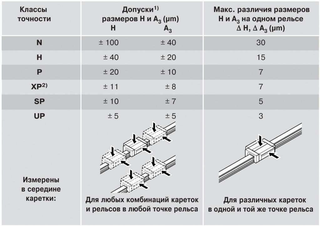 obshhie-tehnicheskie-dannye-i-raschety-sharik 13