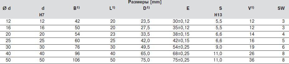 Размер опоры для валов, R1056