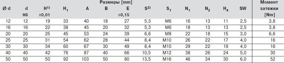 Размеры компактных опор для валов, R1058