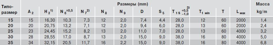 Размеры рельса R2045.3