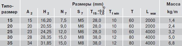 Размеры рельса R2047