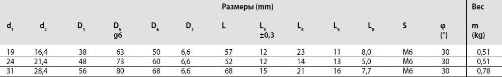 Размеры гайки FЕР-E-S