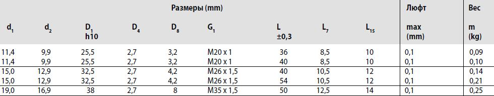Размеры гайки ZEV-E-S