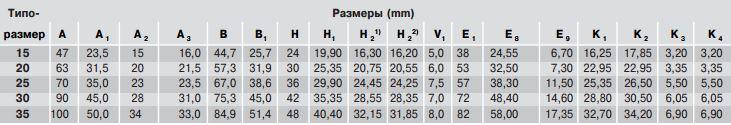 Размеры каретки R1665