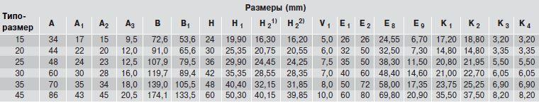 Размеры каретки SLS R2012