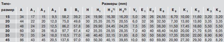 Размеры каретки R1622