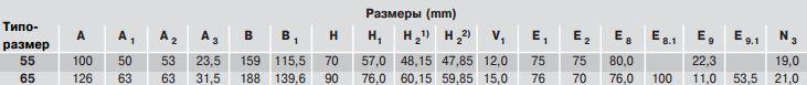 Размеры каретки R1622, типоразмер 55,65